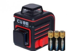 AdirPro Cube Laser Level Review 2019